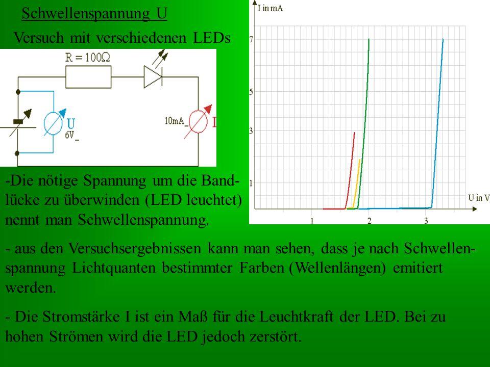 Schwellenspannung U Versuch mit verschiedenen LEDs.