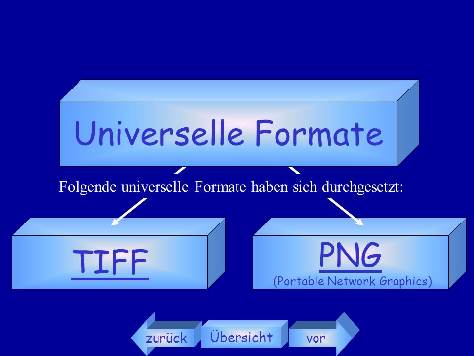 Universelle Formate PNG TIFF