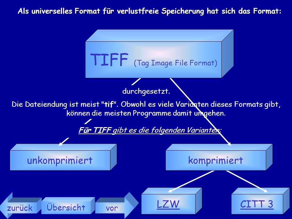 TIFF (Tag Image File Format)
