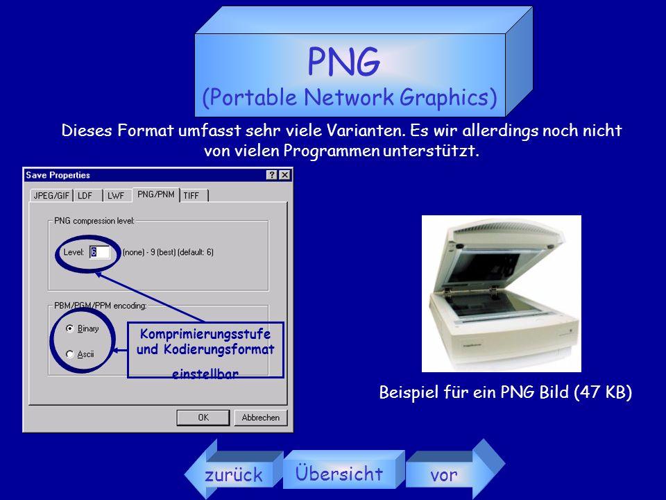 PNG Im Kommen ist das Format: (Portable Network Graphics) zurück