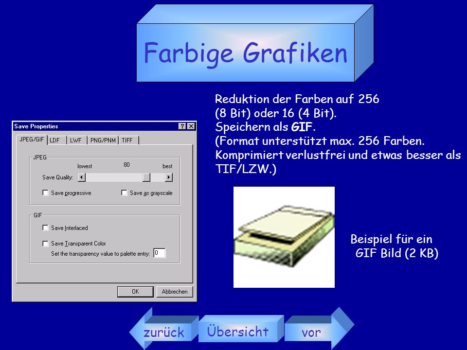 Beispiel für ein GIF Bild (2 KB)
