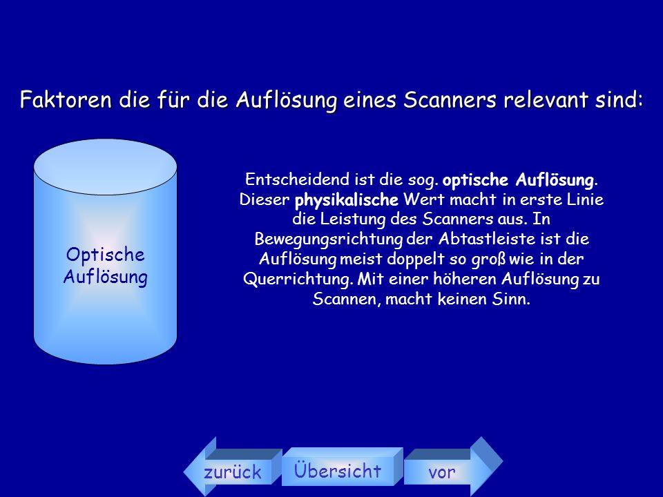 Faktoren die für die Auflösung eines Scanners relevant sind: