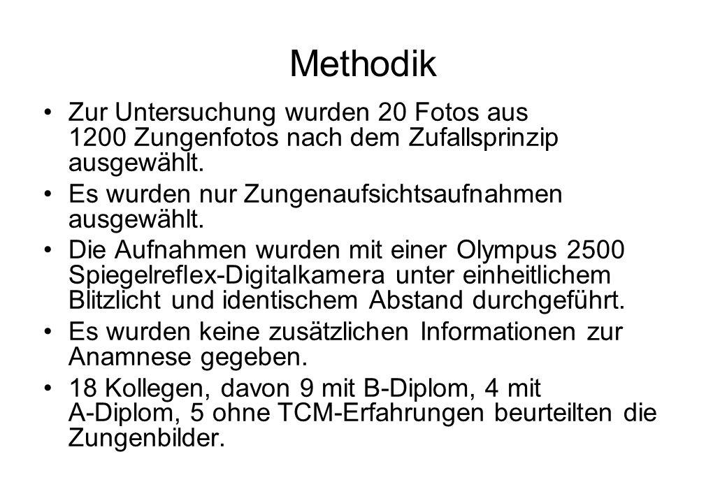 Methodik Zur Untersuchung wurden 20 Fotos aus 1200 Zungenfotos nach dem Zufallsprinzip ausgewählt.