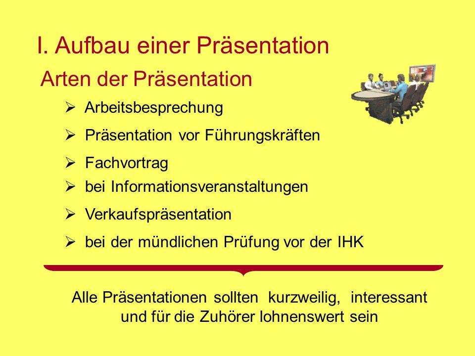 I. Aufbau einer Präsentation