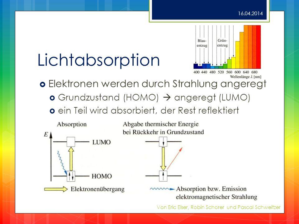 Lichtabsorption Elektronen werden durch Strahlung angeregt