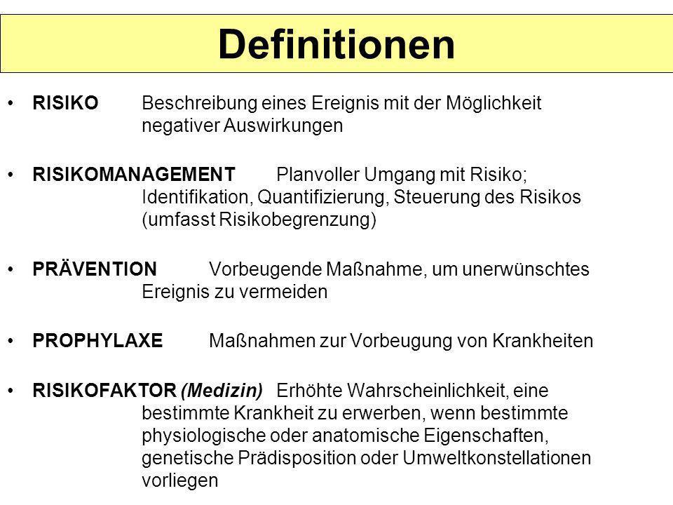 DefinitionenRISIKO Beschreibung eines Ereignis mit der Möglichkeit negativer Auswirkungen.