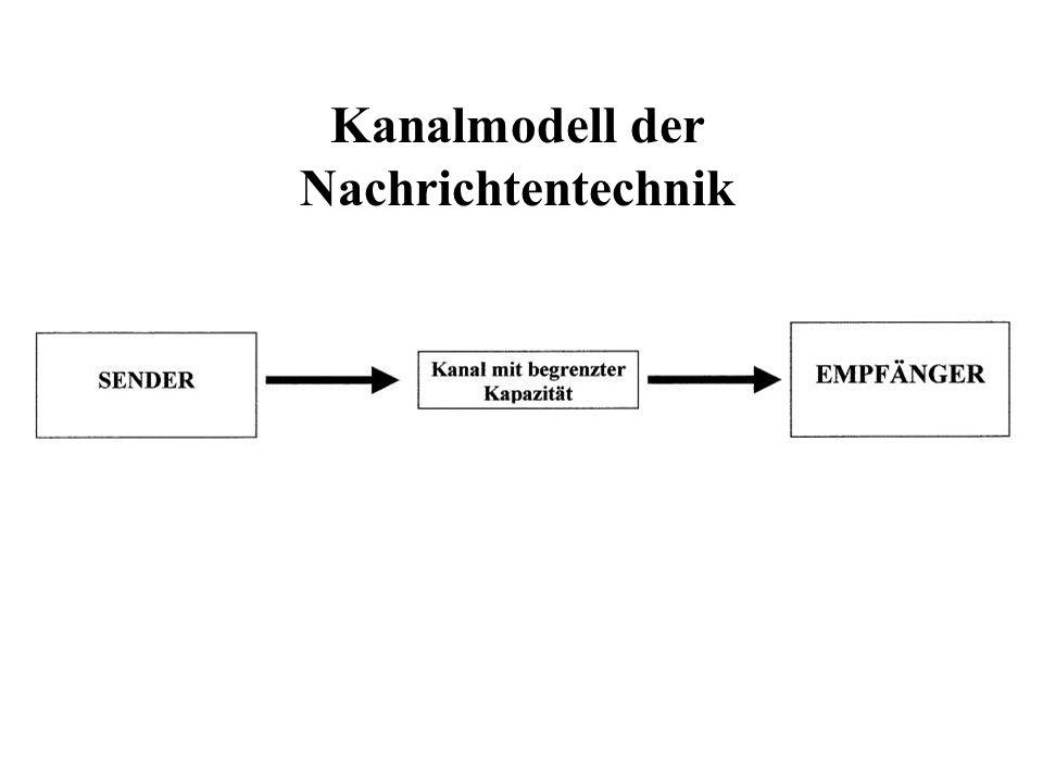 Kanalmodell der Nachrichtentechnik