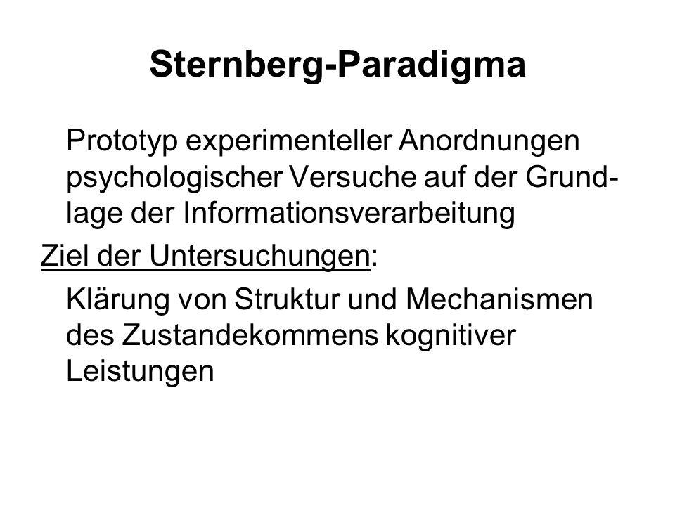 Sternberg-Paradigma Prototyp experimenteller Anordnungen psychologischer Versuche auf der Grund-lage der Informationsverarbeitung.