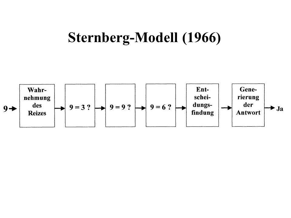 Sternberg-Modell (1966)