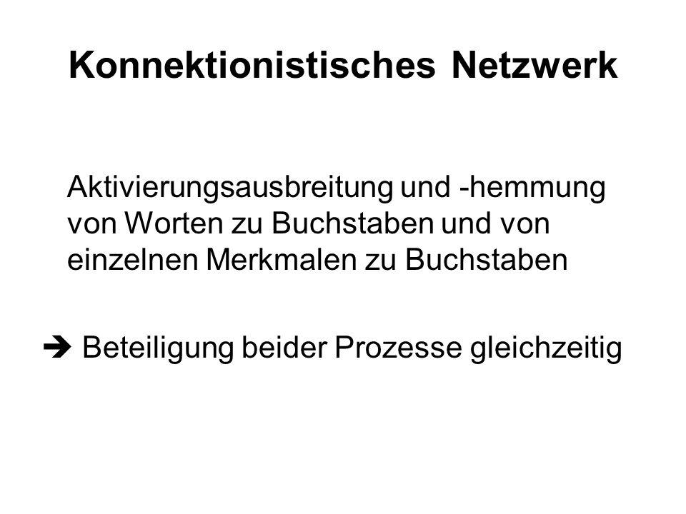 Konnektionistisches Netzwerk