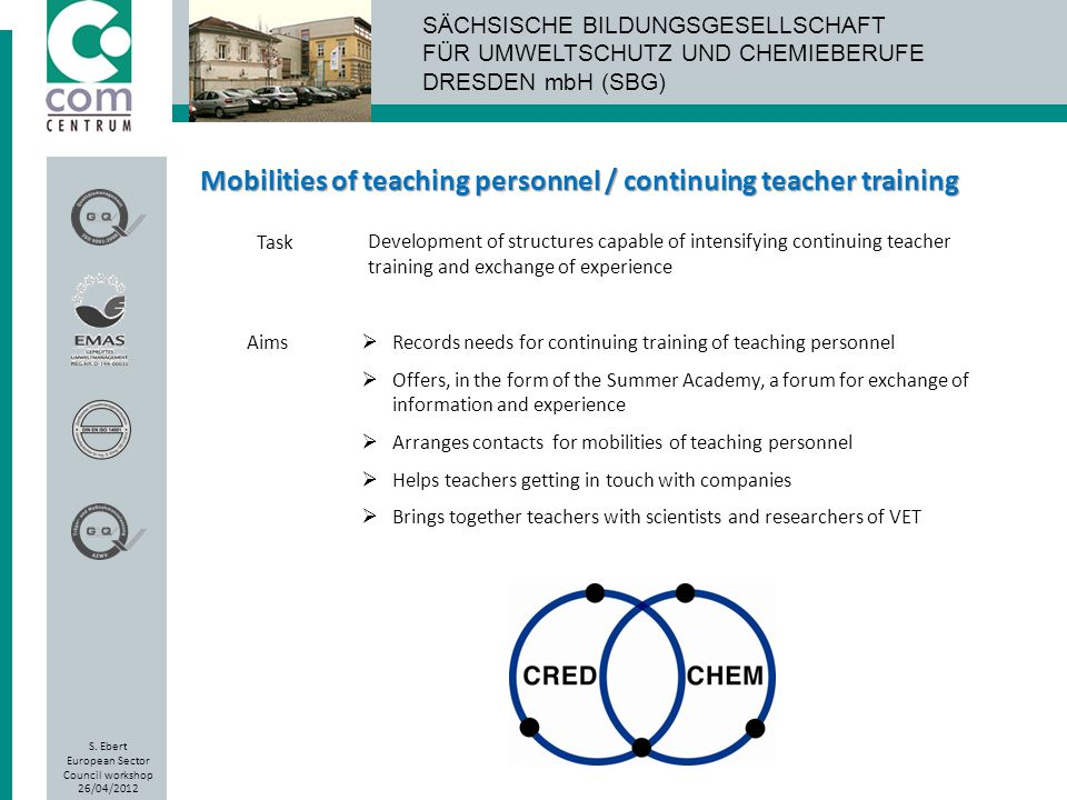 Mobilities of teaching personnel / continuing teacher training