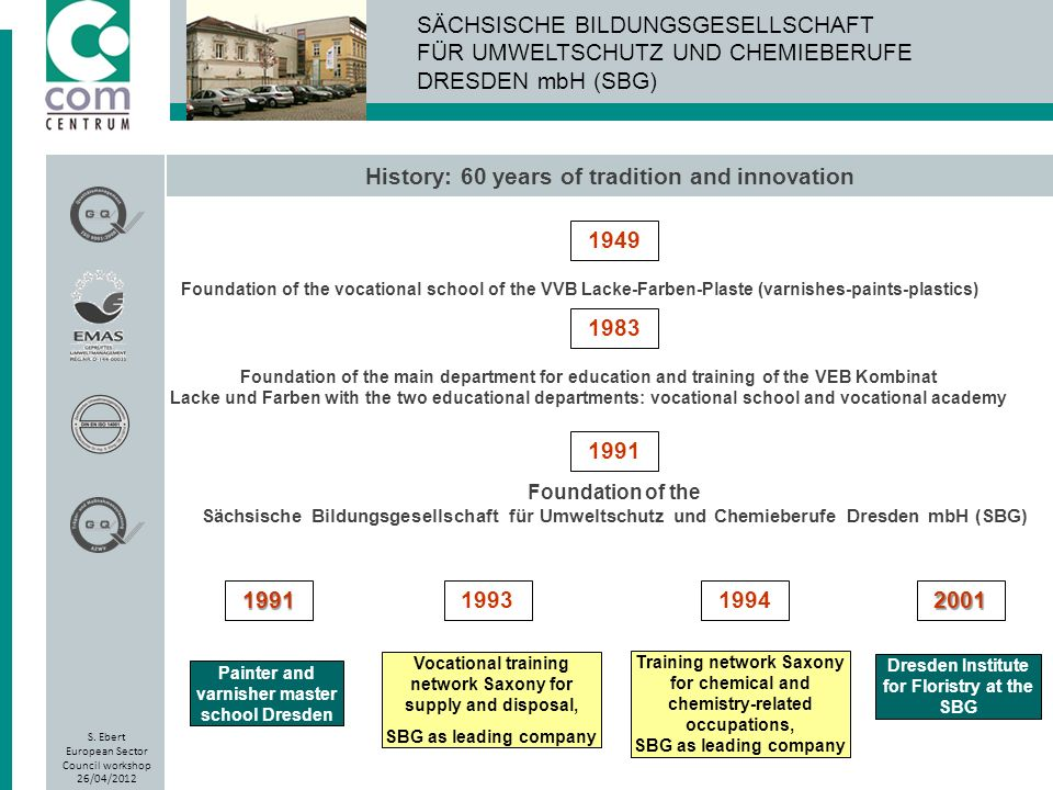 History: 60 years of tradition and innovation