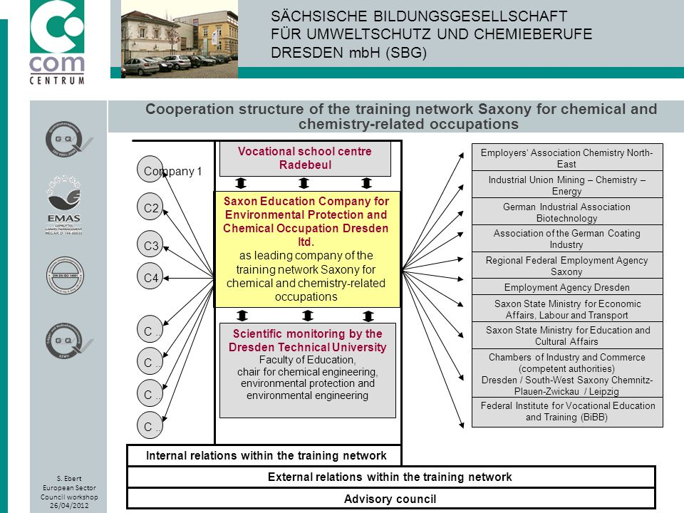 Cooperation structure of the training network Saxony for chemical and chemistry-related occupations