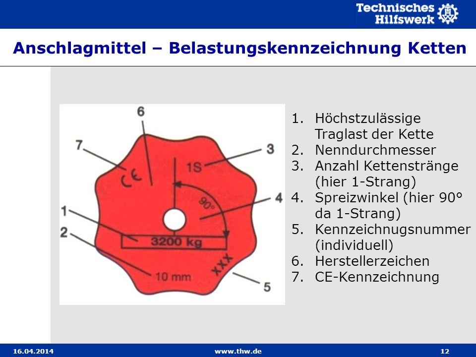 Anschlagmittel – Belastungskennzeichnung Ketten