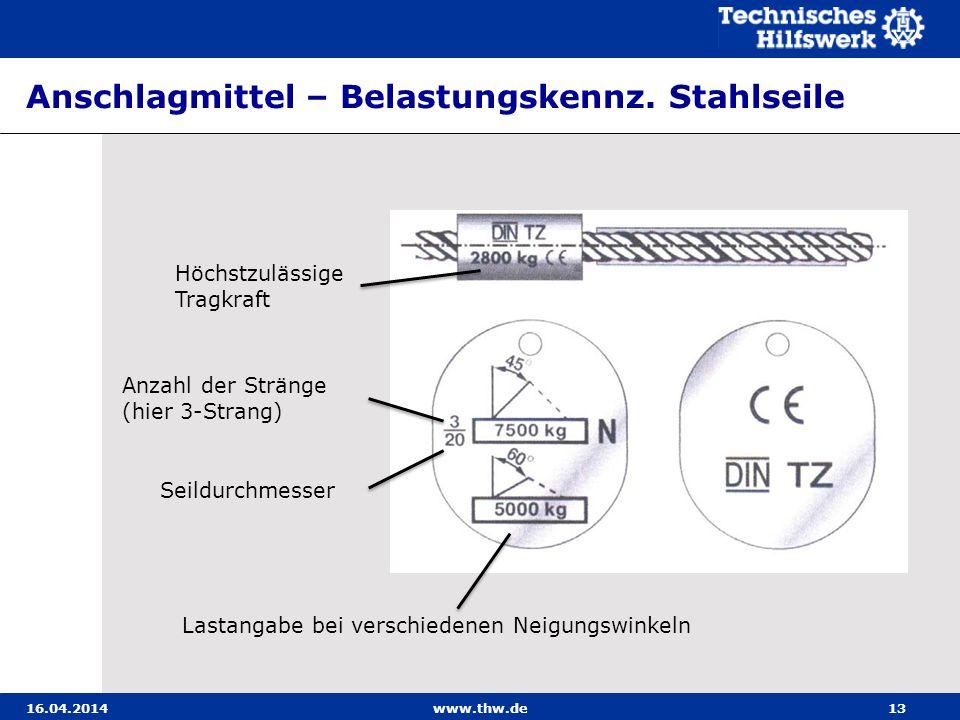 Anschlagmittel – Belastungskennz. Stahlseile