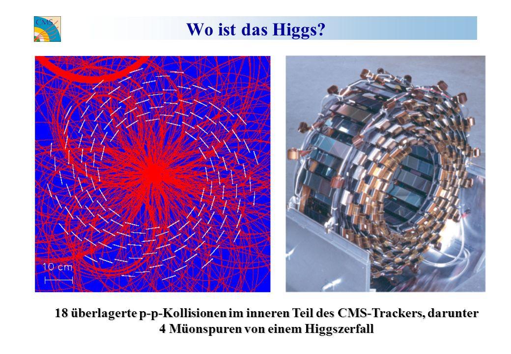 Wo ist das Higgs.