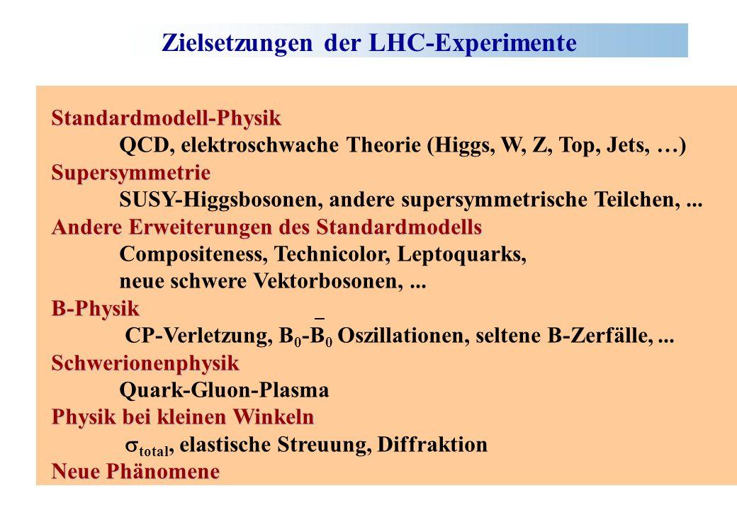 Zielsetzungen der LHC-Experimente