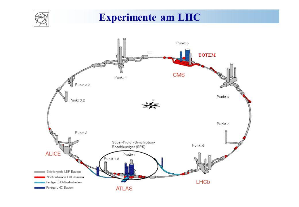Experimente am LHC TOTEM