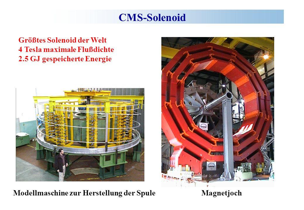 CMS-Solenoid Größtes Solenoid der Welt 4 Tesla maximale Flußdichte