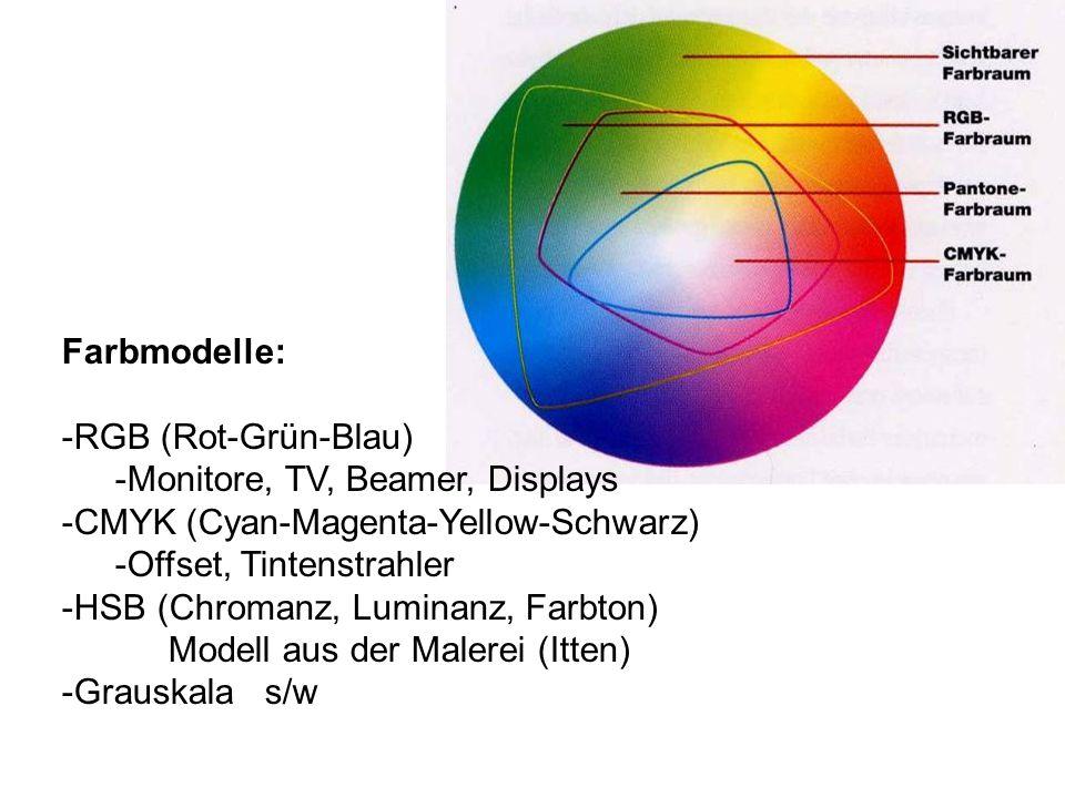 Farbmodelle: RGB (Rot-Grün-Blau) Monitore, TV, Beamer, Displays. CMYK (Cyan-Magenta-Yellow-Schwarz)