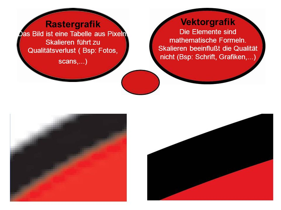 Vektorgrafik Rastergrafik