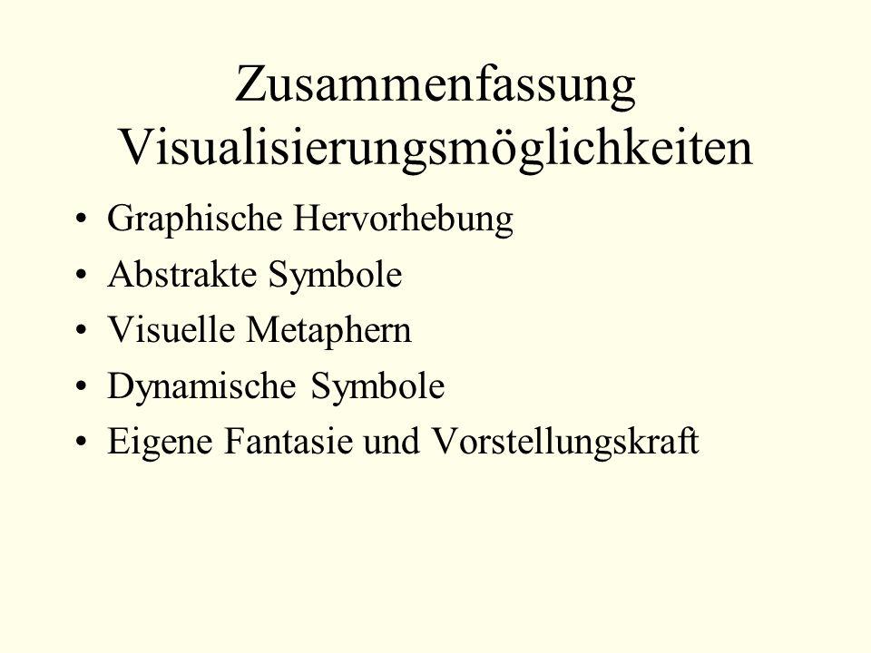 Zusammenfassung Visualisierungsmöglichkeiten