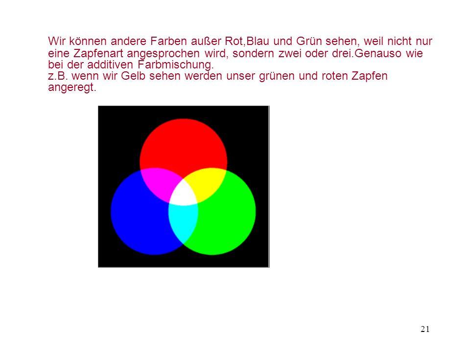 Wir können andere Farben außer Rot,Blau und Grün sehen, weil nicht nur eine Zapfenart angesprochen wird, sondern zwei oder drei.Genauso wie bei der additiven Farbmischung.