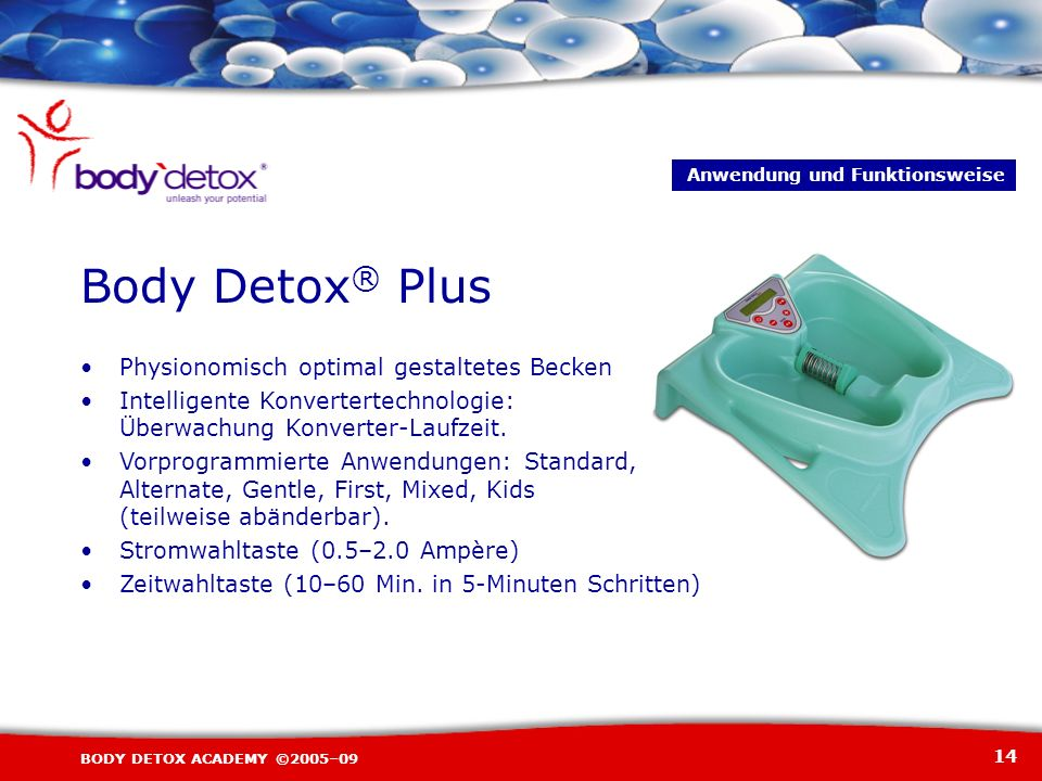 Body Detox® Plus Physionomisch optimal gestaltetes Becken