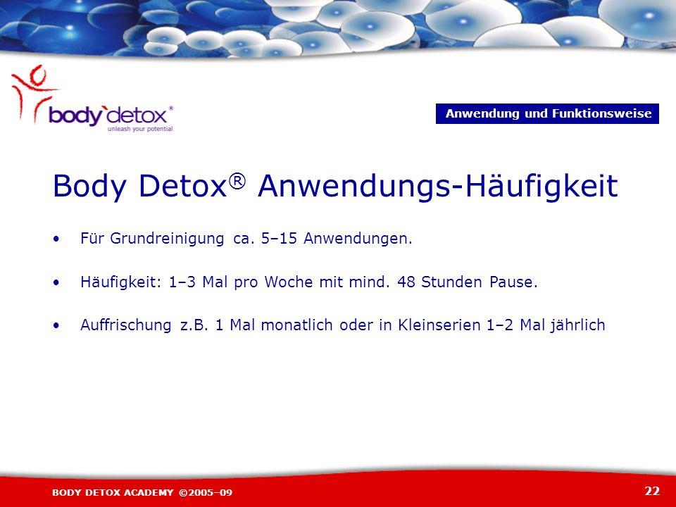 Body Detox® Anwendungs-Häufigkeit