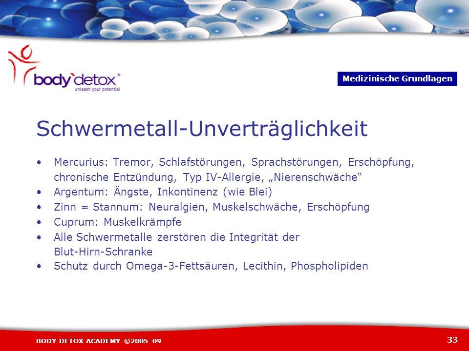Schwermetall-Unverträglichkeit
