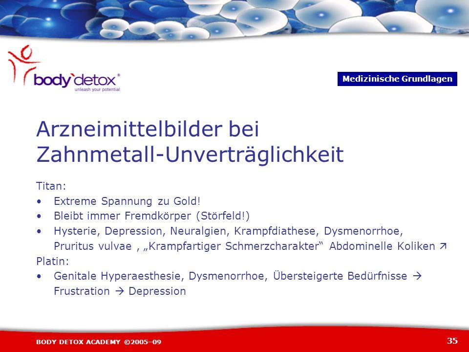 Arzneimittelbilder bei Zahnmetall-Unverträglichkeit