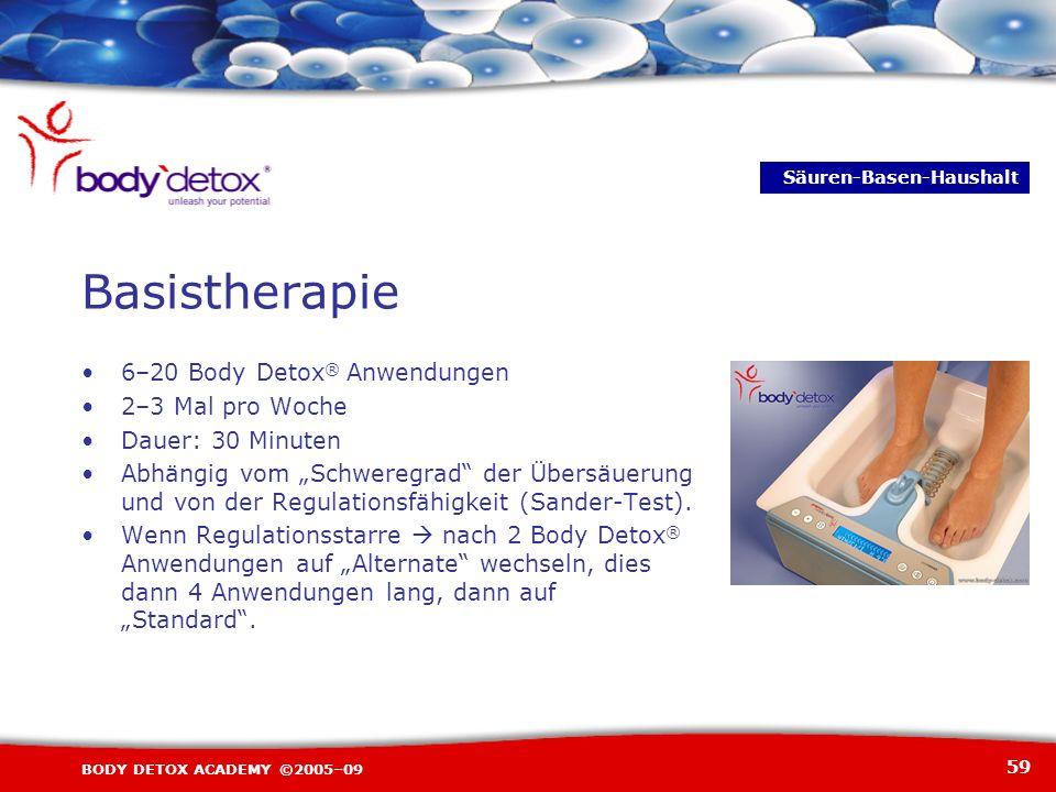 Basistherapie 6–20 Body Detox® Anwendungen 2–3 Mal pro Woche