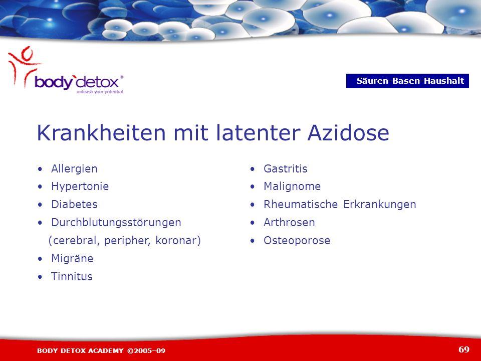 Krankheiten mit latenter Azidose