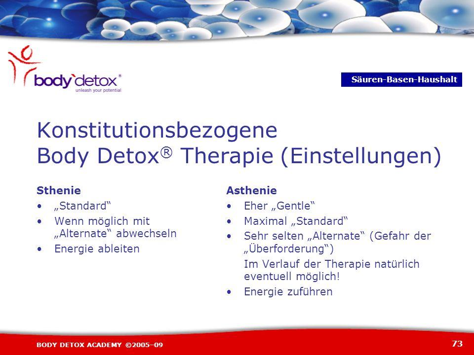 Konstitutionsbezogene Body Detox® Therapie (Einstellungen)