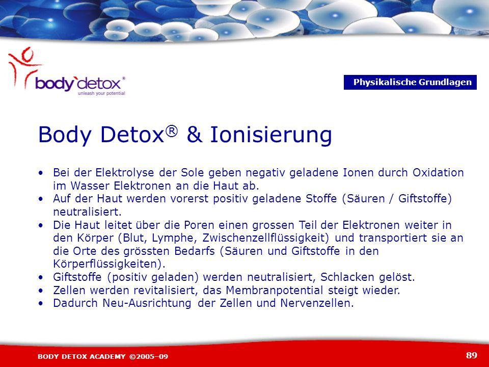 Body Detox® & Ionisierung