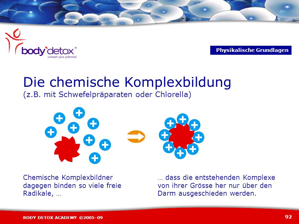 Die chemische Komplexbildung