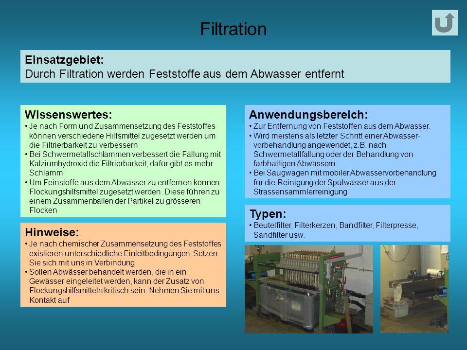 Filtration Einsatzgebiet:
