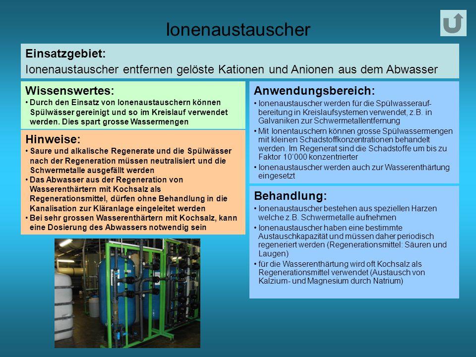 Ionenaustauscher Einsatzgebiet: