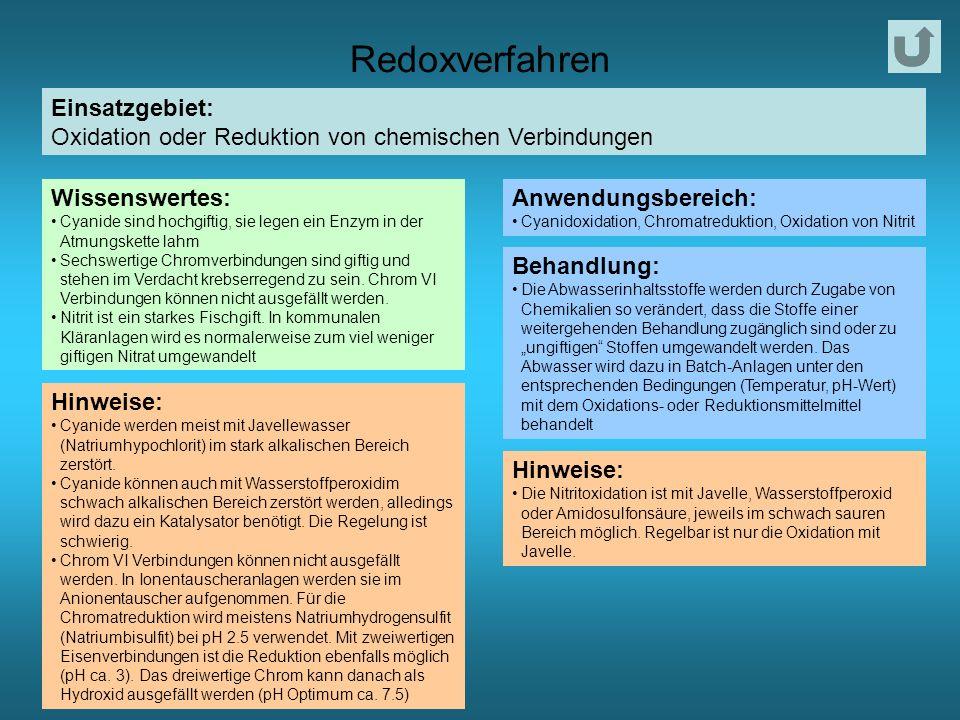 Redoxverfahren Einsatzgebiet: