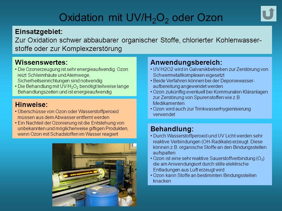 Oxidation mit UV/H2O2 oder Ozon