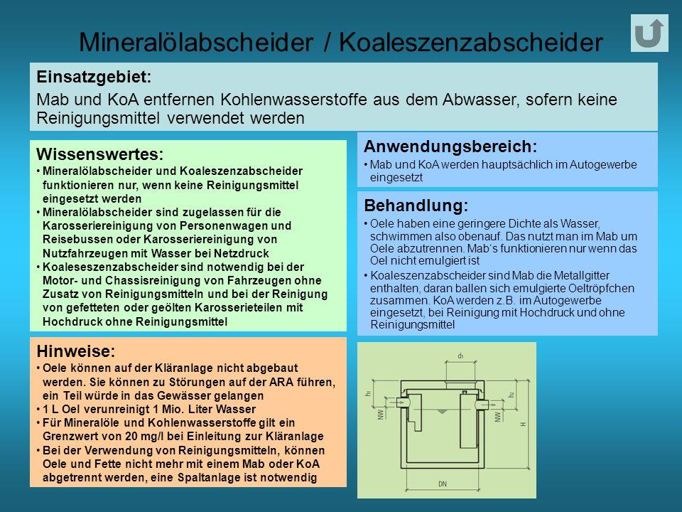 Mineralölabscheider / Koaleszenzabscheider