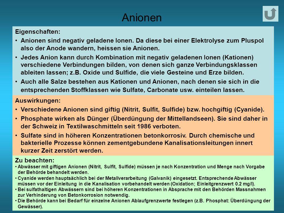 Anionen Eigenschaften:
