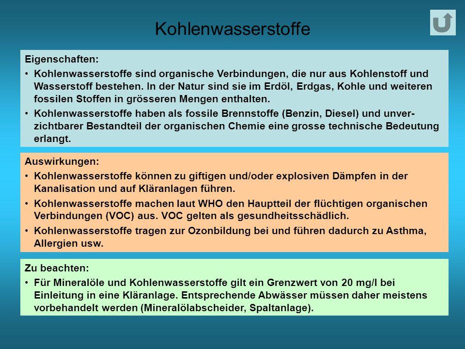 Kohlenwasserstoffe Eigenschaften: