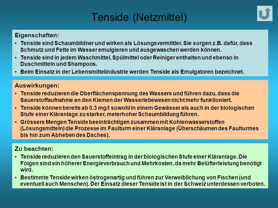 Tenside (Netzmittel) Eigenschaften: Auswirkungen: Zu beachten: