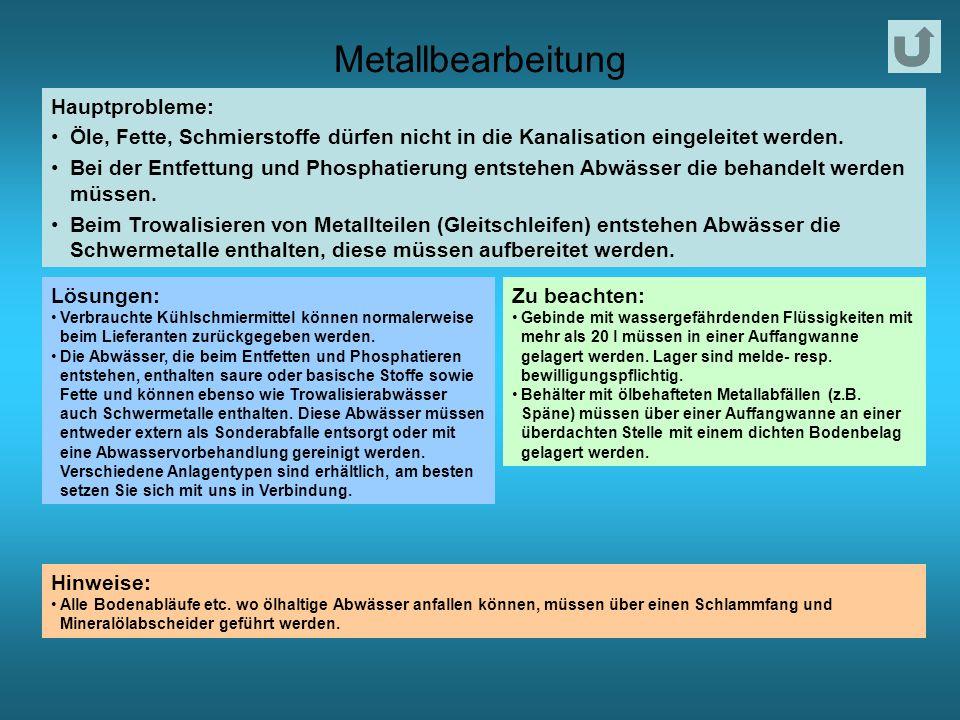 Metallbearbeitung Hauptprobleme: