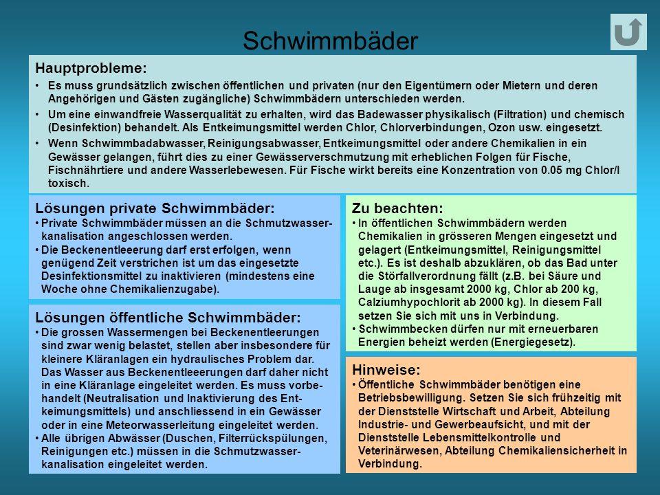 Schwimmbäder Hauptprobleme: Lösungen private Schwimmbäder: