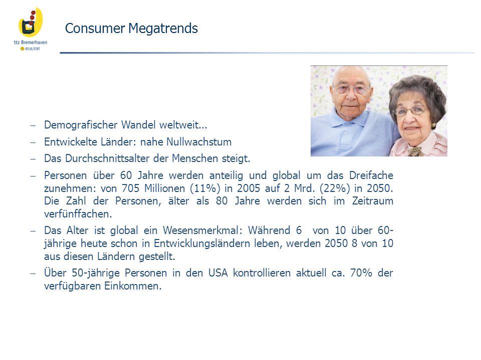 Consumer Megatrends Demografischer Wandel weltweit...