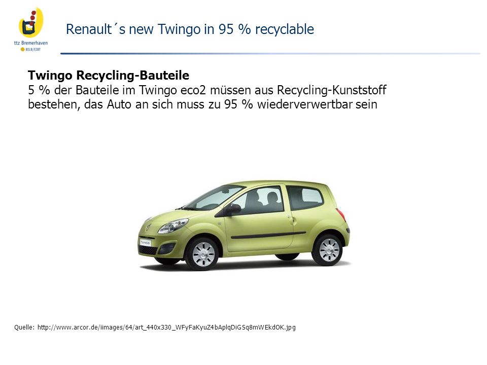 Renault´s new Twingo in 95 % recyclable