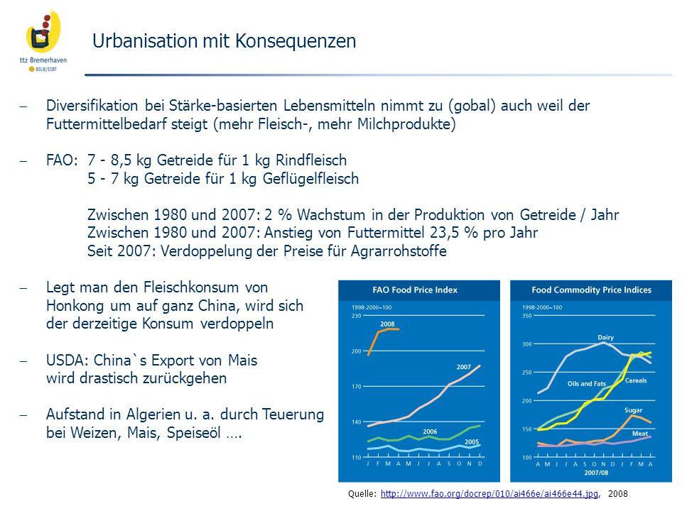 Urbanisation mit Konsequenzen