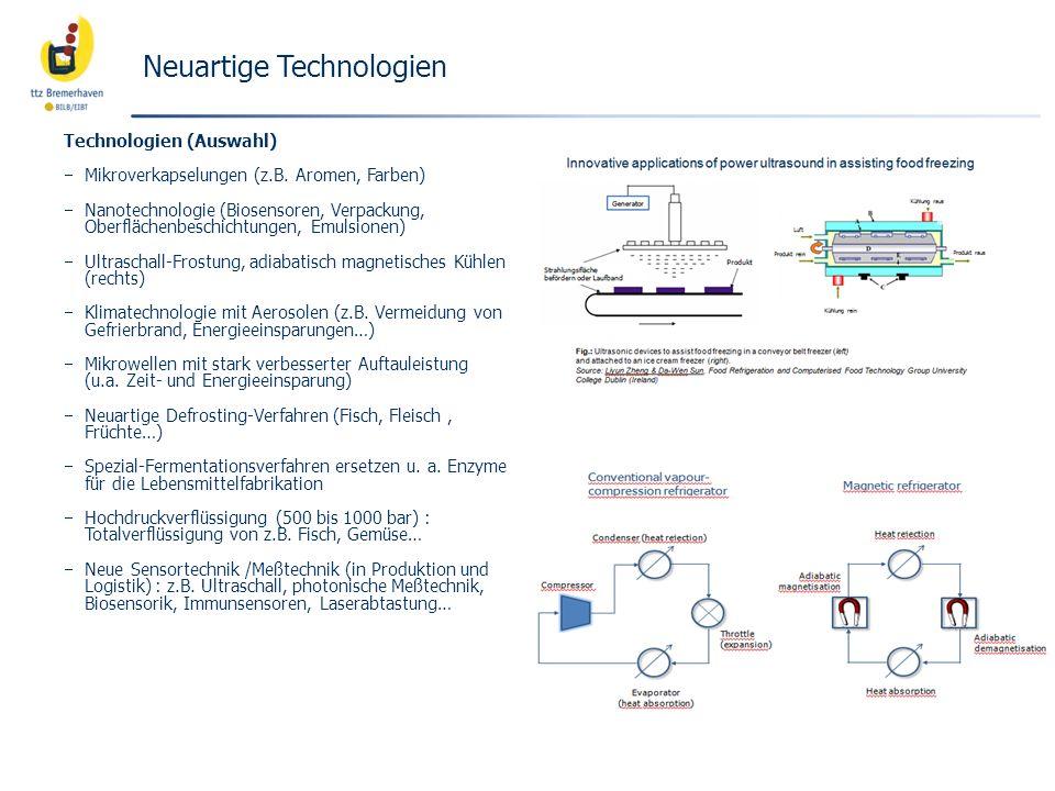 Neuartige Technologien